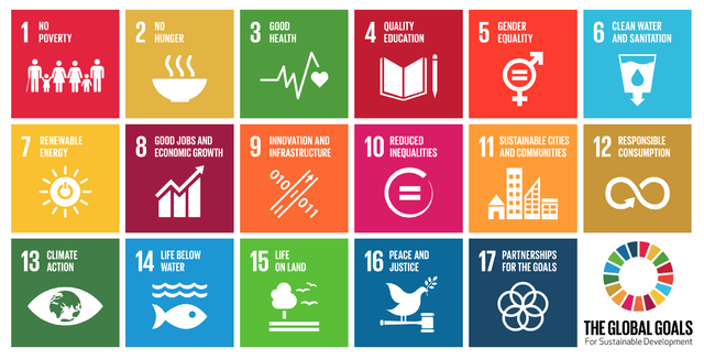 640px-Chart of UN Sustainable Development Goals